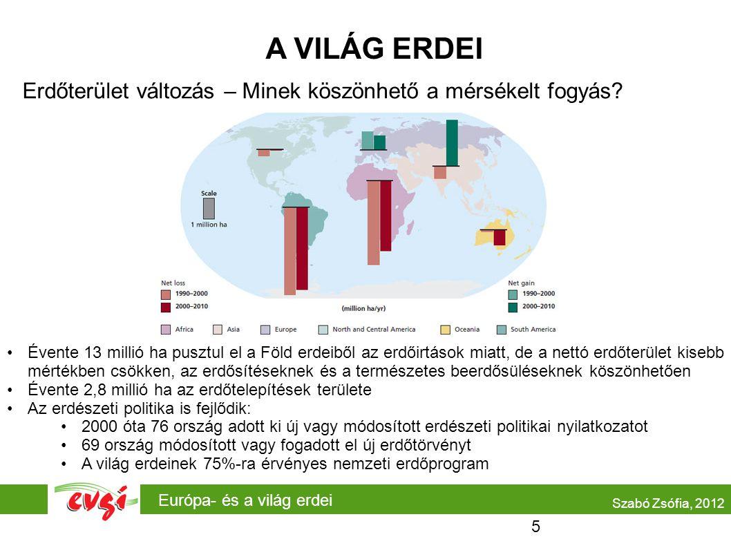 Európa- és a világ erdei A VILÁG ERDEI Erdőterület változás – Minek köszönhető a mérsékelt fogyás? Szabó Zsófia, 2012 Évente 13 millió ha pusztul el a