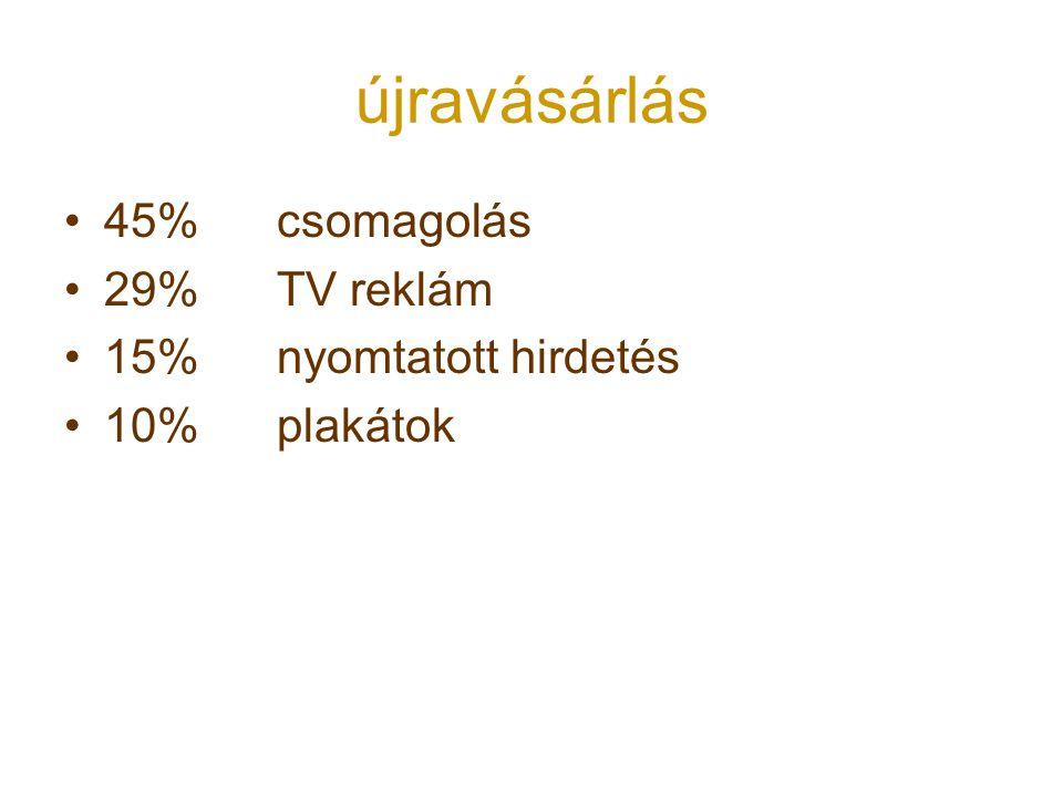 hamutartalom Hamumentes: 0-1% Író-nyomó papírok: 5-15% Különleges nyomópapírok: magas hamutartalom