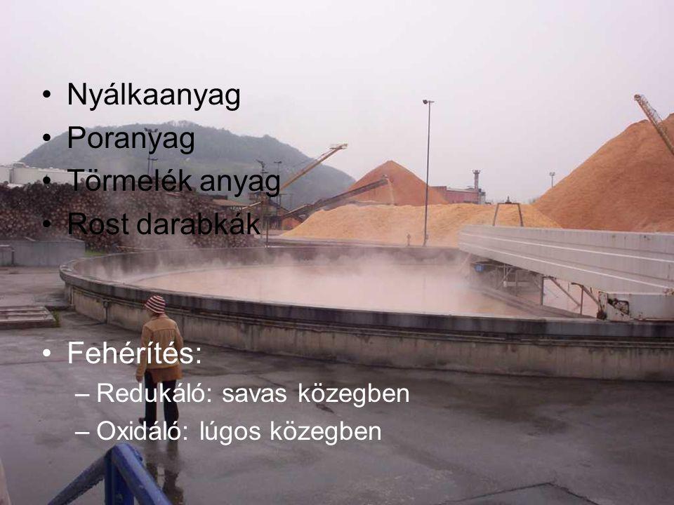 Nyálkaanyag Poranyag Törmelék anyag Rost darabkák Fehérítés: –Redukáló: savas közegben –Oxidáló: lúgos közegben