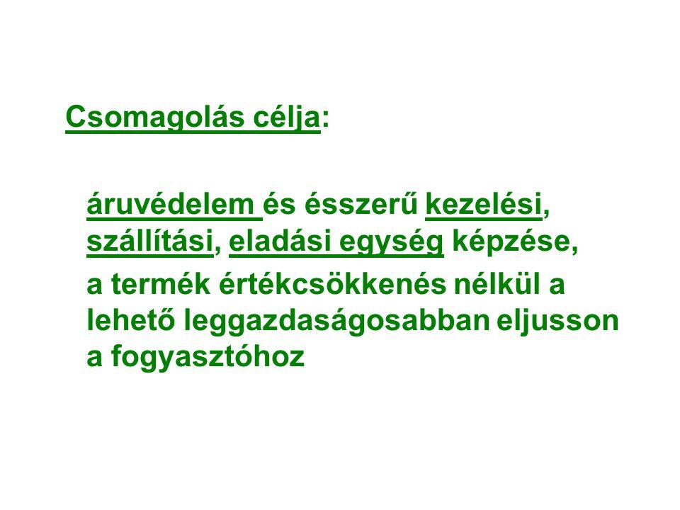 Papírgyártás nyersanyagai Fa Egynyári növények Egyéb növények Műszál Szekunder ny.a.