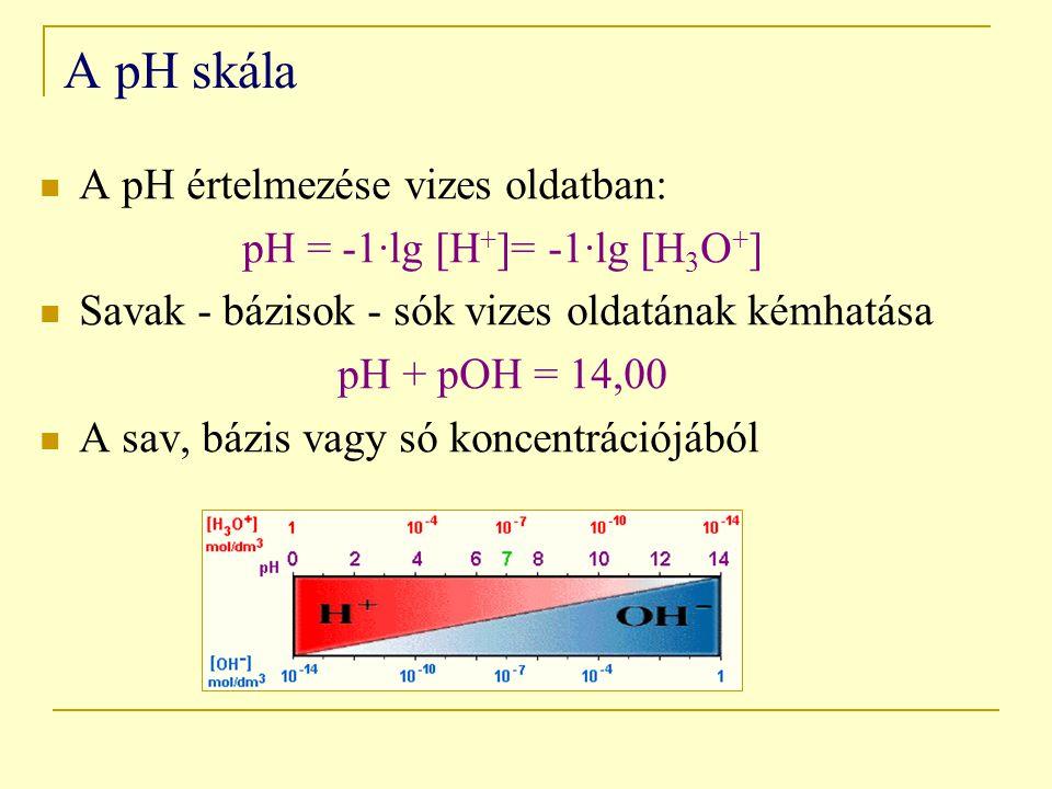 A pH skála A pH értelmezése vizes oldatban: pH = -1·lg [H + ]= -1·lg [H 3 O + ] Savak - bázisok - sók vizes oldatának kémhatása pH + pOH = 14,00 A sav, bázis vagy só koncentrációjából