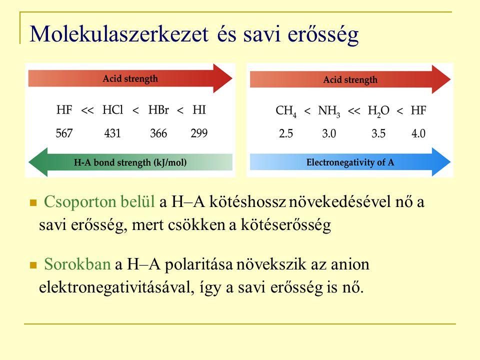Molekulaszerkezet és savi erősség Csoporton belül a H–A kötéshossz növekedésével nő a savi erősség, mert csökken a kötéserősség Sorokban a H–A polaritása növekszik az anion elektronegativitásával, így a savi erősség is nő.