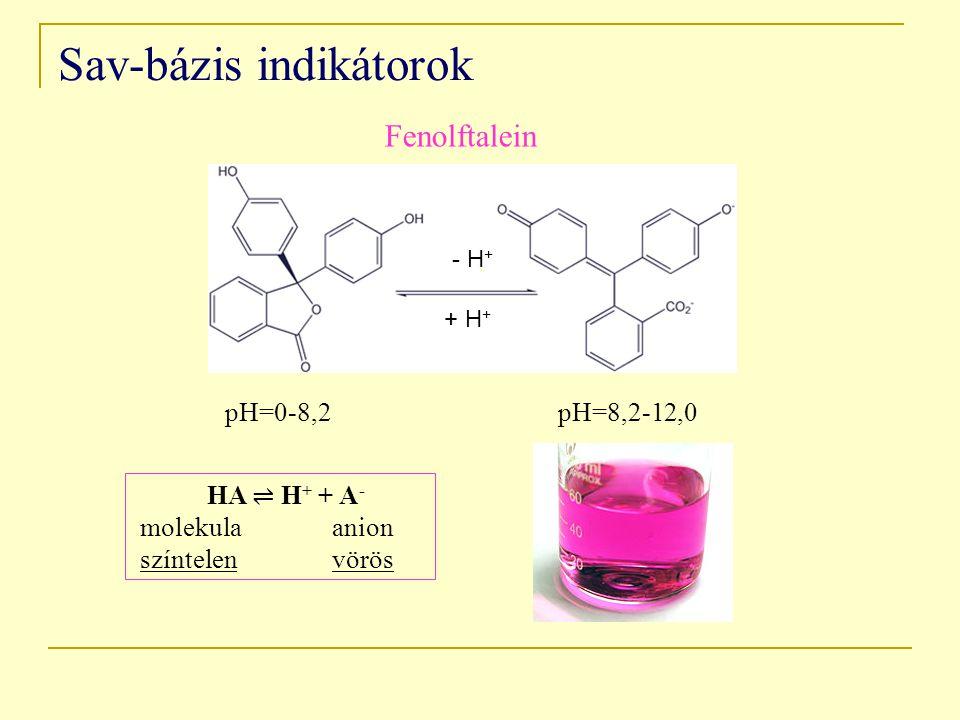 Sav-bázis indikátorok Fenolftalein pH=0-8,2pH=8,2-12,0 HA ⇌ H + + A - molekulaanion színtelen vörös - H + + H +