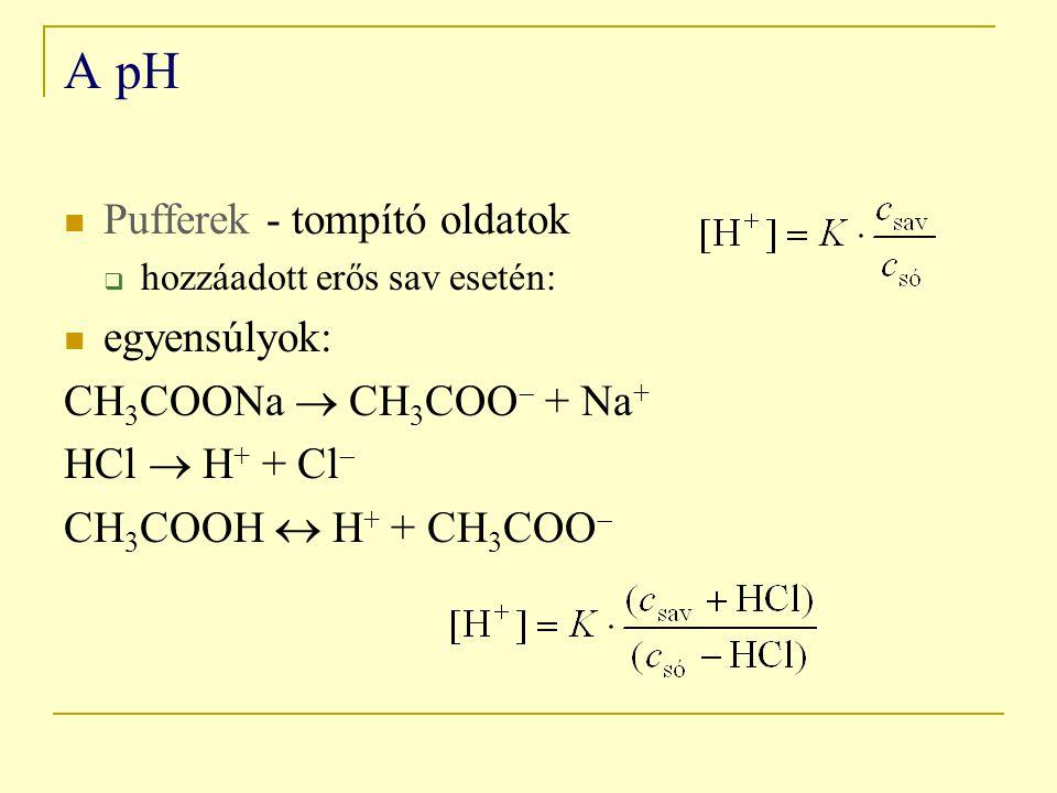 A pH Pufferek - tompító oldatok  hozzáadott erős sav esetén: egyensúlyok: CH 3 COONa  CH 3 COO  + Na + HCl  H + + Cl  CH 3 COOH  H + + CH 3 COO 