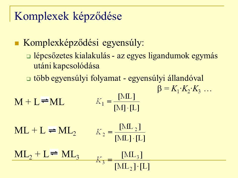 Komplexek képződése Komplexképződési egyensúly:  lépcsőzetes kialakulás - az egyes ligandumok egymás utáni kapcsolódása  több egyensúlyi folyamat - egyensúlyi állandóval  = K 1 ·K 2 ·K 3 … M + L ML ML + L ML 2 ML 2 + L ML 3
