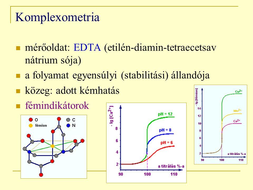 Komplexometria mérőoldat: EDTA (etilén-diamin-tetraecetsav nátrium sója) a folyamat egyensúlyi (stabilitási) állandója közeg: adott kémhatás fémindikátorok