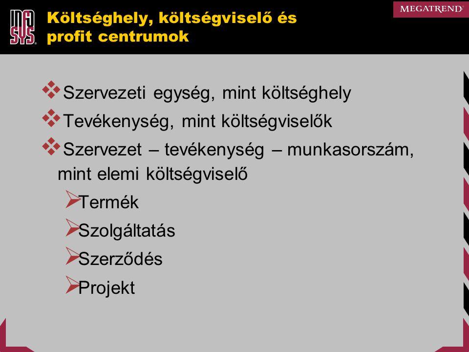 Szervezet kialakítása Kód Név Fölérendelt kód Fölérendelt név 20 Debrecen gyár 2010 Debrecen tervezés CAD 20 Debrecen