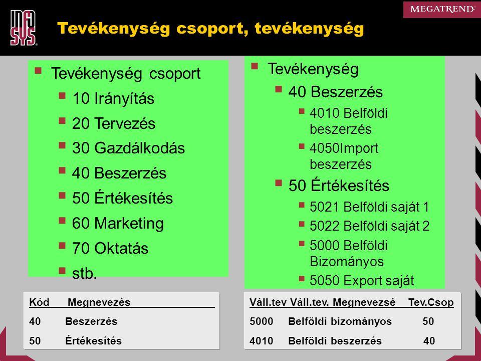 Tevékenység csoport, tevékenység  Tevékenység csoport  10 Irányítás  20 Tervezés  30 Gazdálkodás  40 Beszerzés  50 Értékesítés  60 Marketing 