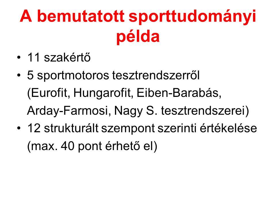 A bemutatott sporttudományi példa 11 szakértő 5 sportmotoros tesztrendszerről (Eurofit, Hungarofit, Eiben-Barabás, Arday-Farmosi, Nagy S.