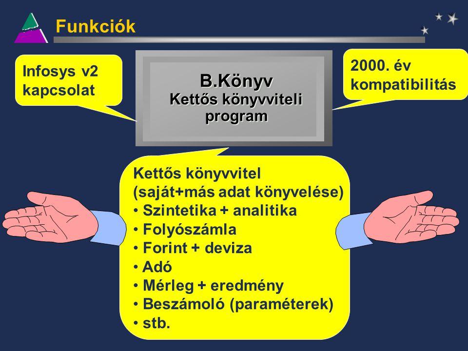 Funkciók B.Könyv Kettős könyvviteli program B.Könyv Infosys v2 kapcsolat 2000. év kompatibilitás Kettős könyvvitel (saját+más adat könyvelése) Szintet