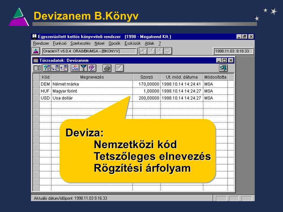 Devizanem B.Könyv Deviza: Nemzetközi kód Tetszőleges elnevezés Rögzítési árfolyam Deviza: Nemzetközi kód Tetszőleges elnevezés Rögzítési árfolyam