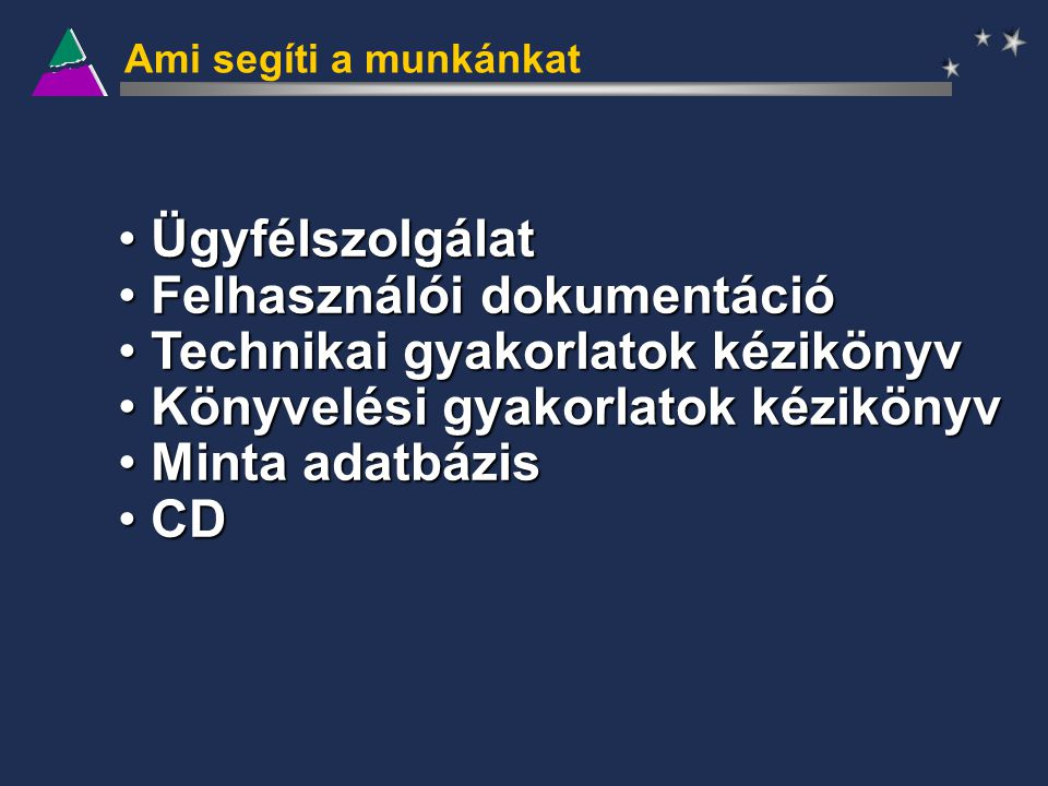 Ami segíti a munkánkat Ügyfélszolgálat Ügyfélszolgálat Felhasználói dokumentáció Felhasználói dokumentáció Technikai gyakorlatok kézikönyv Technikai g