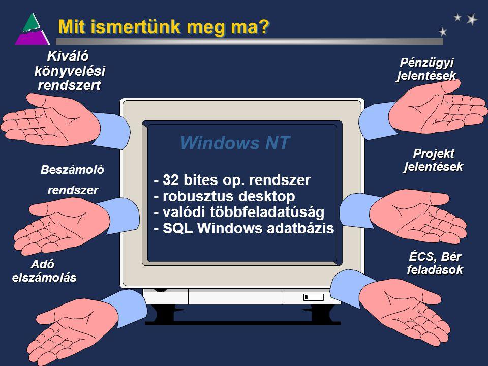 Mit ismertünk meg ma? Windows NT - 32 bites op. rendszer - robusztus desktop - valódi többfeladatúság - SQL Windows adatbázis Kiválókönyvelésirendszer