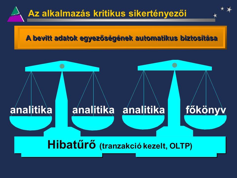 Az alkalmazás kritikus sikertényezői A bevitt adatok egyezőségének automatikus biztosítása Hibatűrő (tranzakció kezelt, OLTP) analitika főkönyv