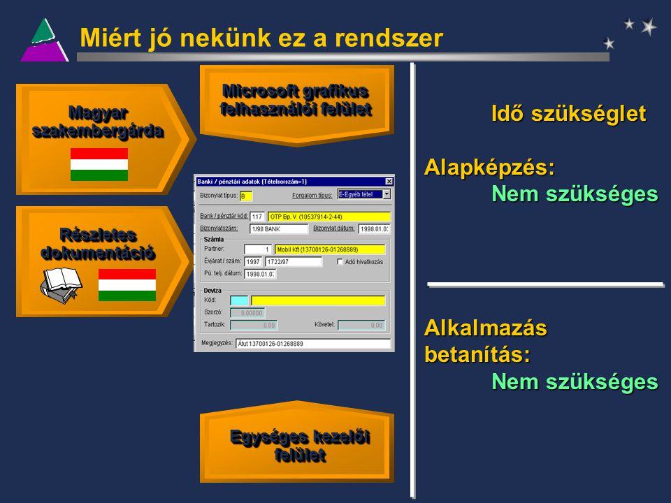 Miért jó nekünk ez a rendszer Microsoft grafikus felhasználói felület Microsoft grafikus felhasználói felület MagyarszakembergárdaMagyarszakembergárda