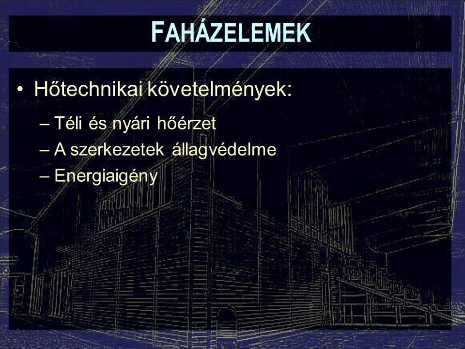 F AHÁZELEMEK Átlátszó szerkezetek: –A napsugárzásból származó hőnyereség a fűtési idényben:  I - a fűtési idényben az adott tájolású és hajlásszögű etalonüveg egységnyi felületén átjutó napenergia (Ws/m 2 ) A t - az átlátszó felület nagysága (m 2 ) A ü - az üvegezett szerkezet teljes felülete (m 2 )