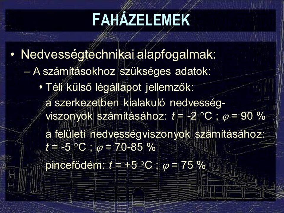 F AHÁZELEMEK Nedvességtechnikai alapfogalmak: –A számításokhoz szükséges adatok:  Téli külső légállapot jellemzők: a szerkezetben kialakuló nedvesség- viszonyok számításához: t = -2  C ;  = 90 % a felületi nedvességviszonyok számításához: t = -5  C ;  = 70-85 % pincefödém: t = +5  C ;  = 75 %