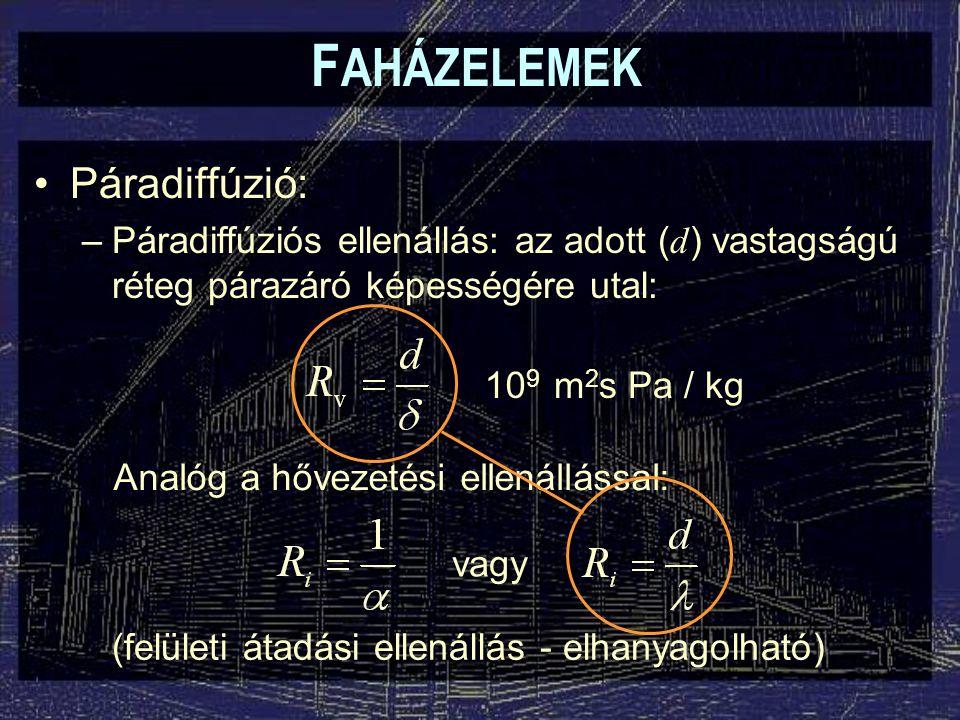 F AHÁZELEMEK Páradiffúzió: –Páradiffúziós ellenállás: az adott ( d ) vastagságú réteg párazáró képességére utal: m 2 s Pa / kg10 9 Analóg a hővezetési ellenállással: vagy (felületi átadási ellenállás - elhanyagolható)