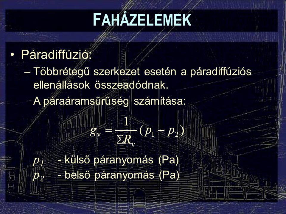 F AHÁZELEMEK Páradiffúzió: –Többrétegű szerkezet esetén a páradiffúziós ellenállások összeadódnak. A páraáramsűrűség számítása: p 1 - külső páranyomás