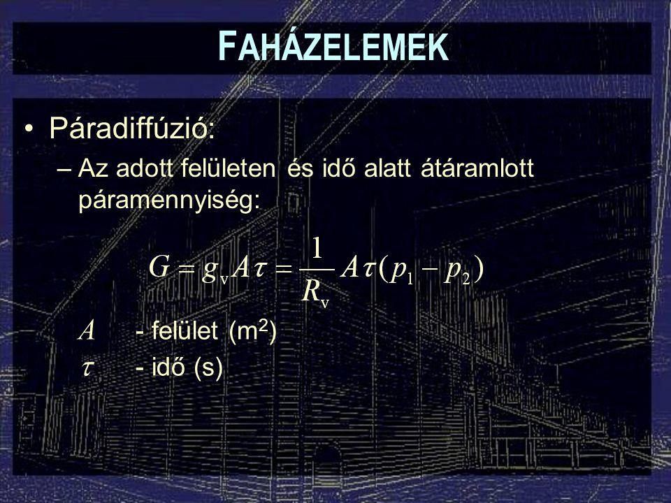 F AHÁZELEMEK Páradiffúzió: –Az adott felületen és idő alatt átáramlott páramennyiség: A - felület (m 2 )  - idő (s)