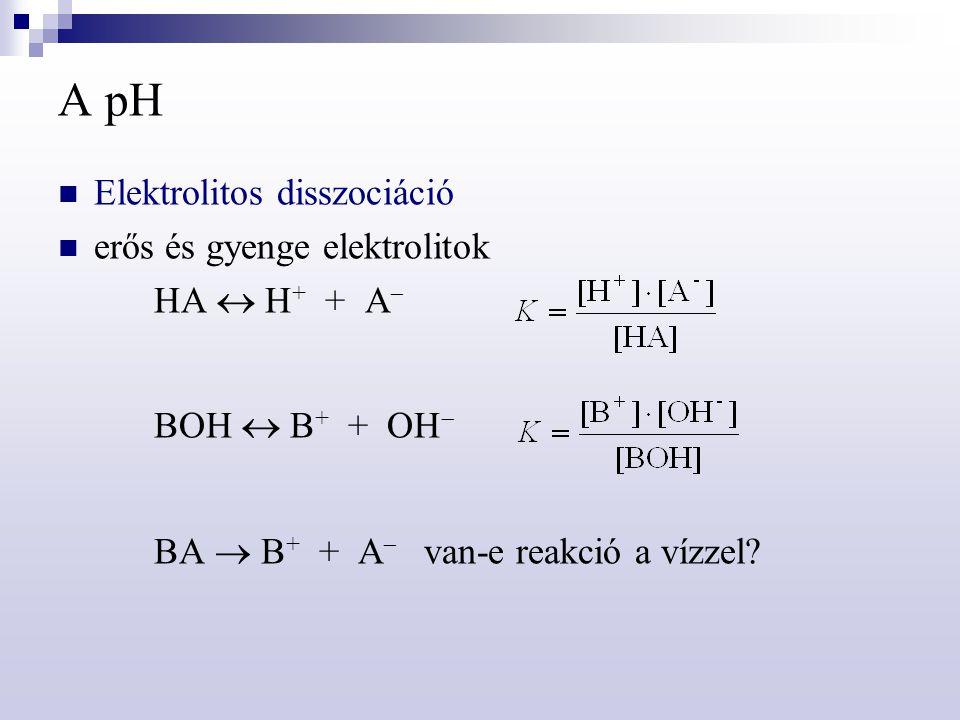 A pH Elektrolitos disszociáció erős és gyenge elektrolitok HA  H + + A  BOH  B + + OH  BA  B + + A  van-e reakció a vízzel?