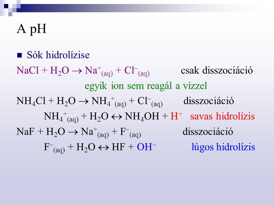 A pH Sók hidrolízise NaCl + H 2 O  Na + (aq) + Cl  (aq) csak disszociáció egyik ion sem reagál a vízzel NH 4 Cl + H 2 O  NH 4 + (aq) + Cl  (aq) di