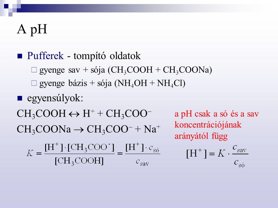 A pH Pufferek - tompító oldatok  gyenge sav + sója (CH 3 COOH + CH 3 COONa)  gyenge bázis + sója (NH 4 OH + NH 4 Cl) egyensúlyok: CH 3 COOH  H + +