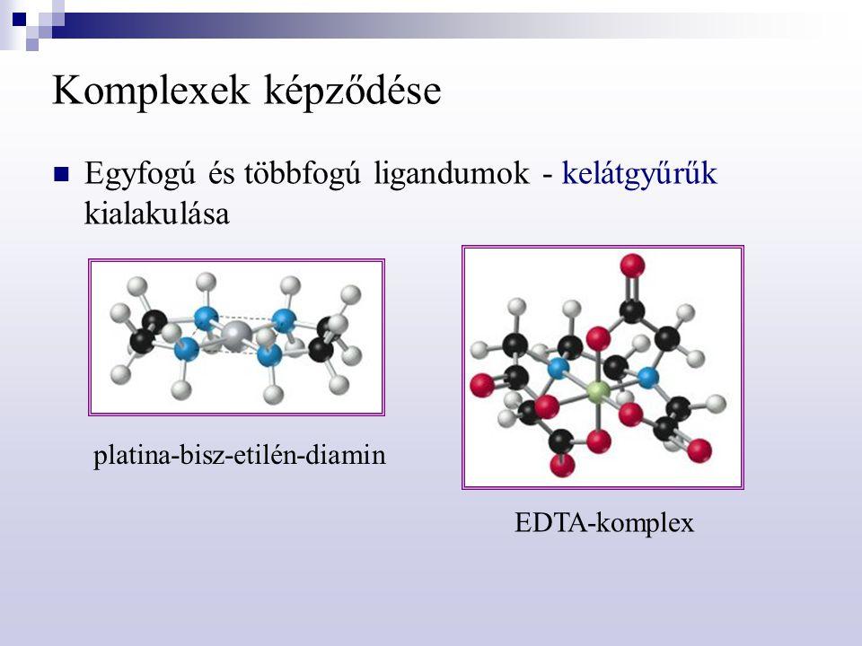 Komplexek képződése Egyfogú és többfogú ligandumok - kelátgyűrűk kialakulása platina-bisz-etilén-diamin EDTA-komplex