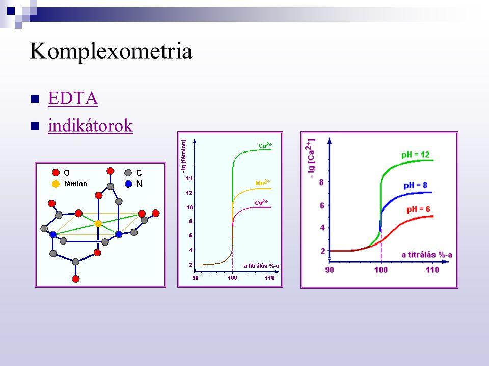 Komplexometria EDTA indikátorok