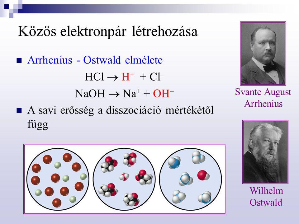 Közös elektronpár létrehozása Arrhenius - Ostwald elmélete HCl  H + + Cl  NaOH  Na + + OH  A savi erősség a disszociáció mértékétől függ Wilhelm O