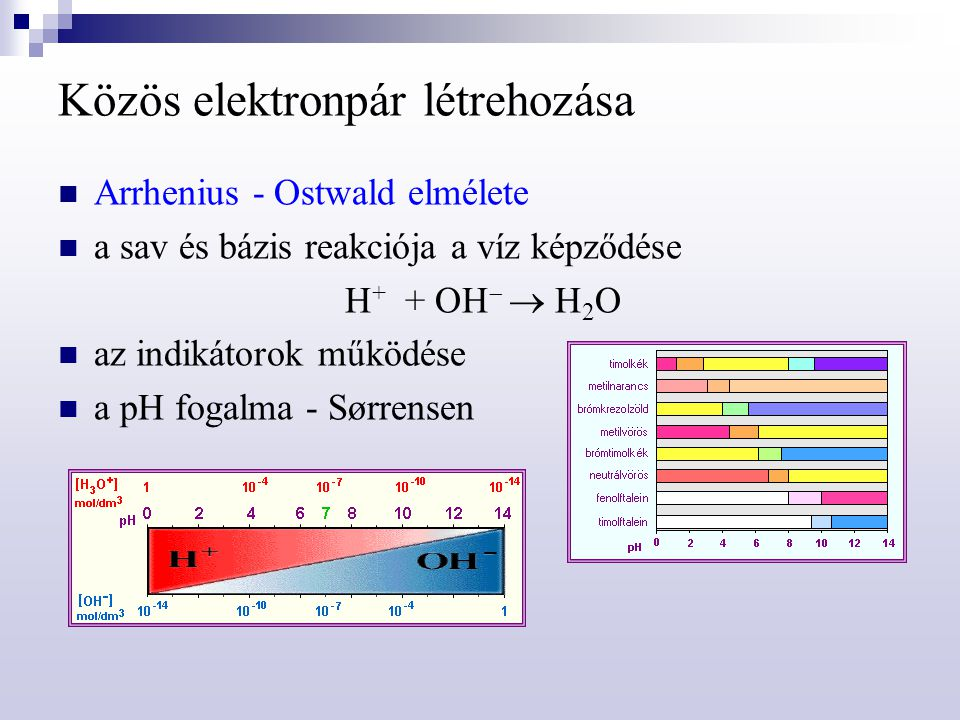Közös elektronpár létrehozása Brønsted-Lowry elmélete CH 3 COOH + H 2 O  H 3 O + + CH 3 COO  sav1 bázis2 sav2bázis1 Johannes Nicolaus Brønsted Thomas Martin Lowry