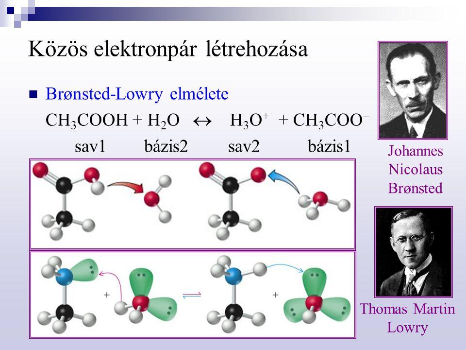 Közös elektronpár létrehozása Brønsted-Lowry elmélete konjugált sav-bázis párok egyes részecskék a reakciópartnertől függően savak vagy bázisok H 2 SO 4 + H 2 O  HSO 4  + H 3 O + HSO 4  + H 2 O  SO 4 2  + H 3 O +