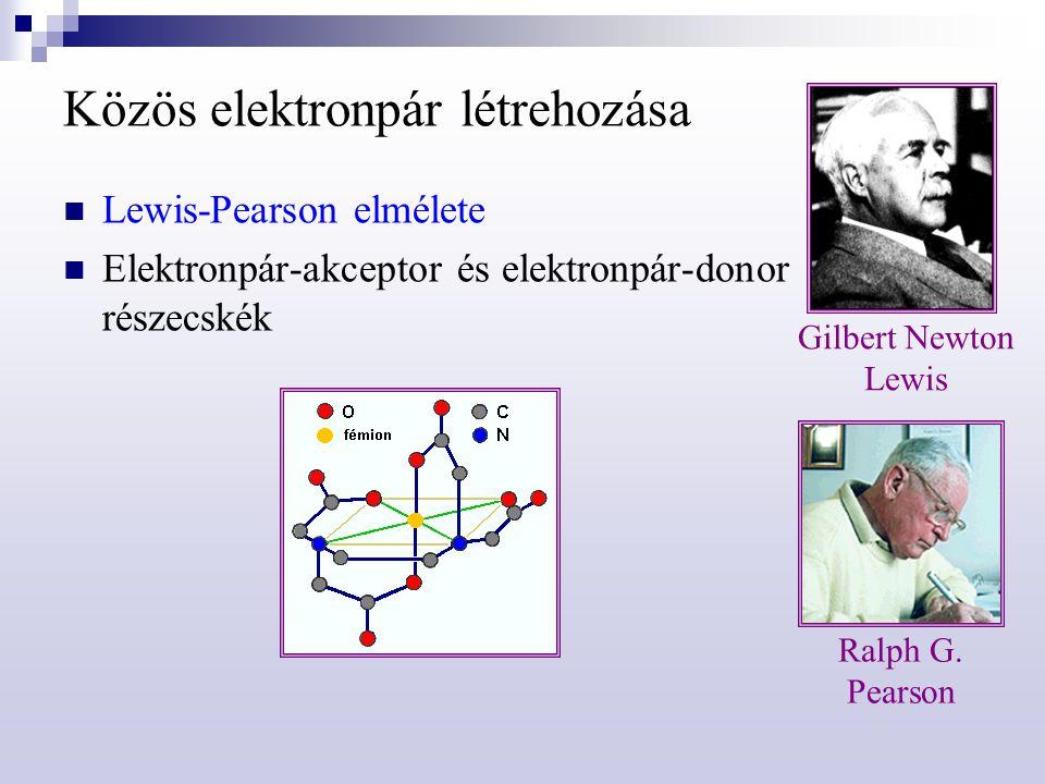 Közös elektronpár létrehozása Lewis-Pearson elmélete komplexek képződésére is értelmezhető  a H + és a fémionok savak, ligandumok bázisok  soft és hard kategóriák