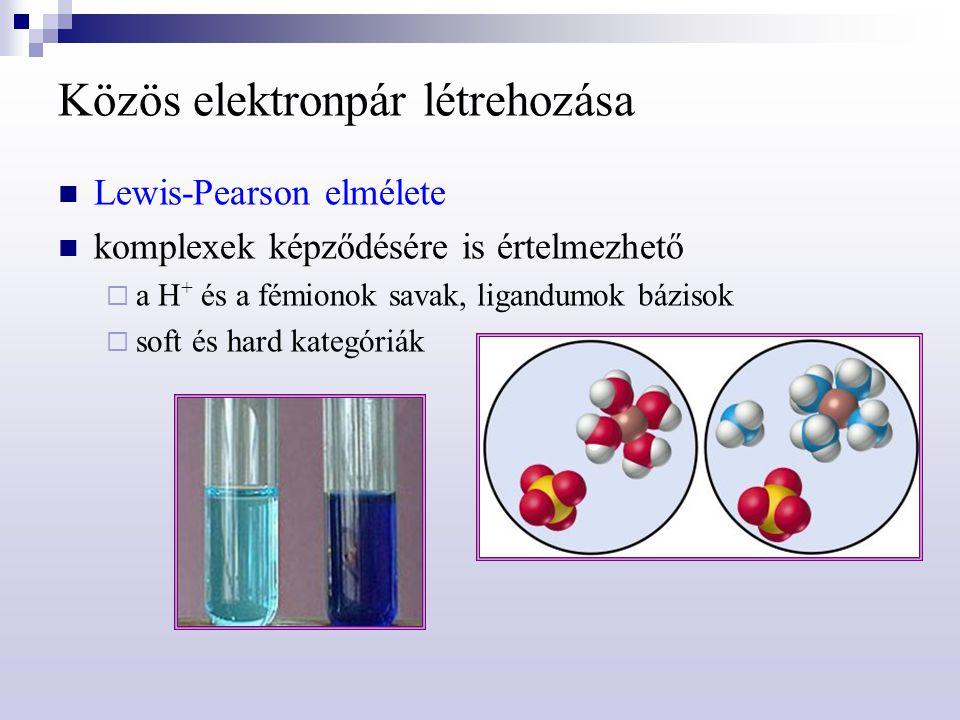 Koordinációs kémiai folyamatok Lewis-Pearson elmélete komplexek képződésére is értelmezhető sav-bázis fogalmak  a H + és a fémionok savak, akceptorok  ligandumok (anionok vagy magányos elektronpárt tartal- mazó semleges molekulák) bázisok, donorok [Cu(H 2 O) 4 ] 2+ és SO 4 2- [Cu(NH 3 ) 4 ] 2+ és SO 4 2-