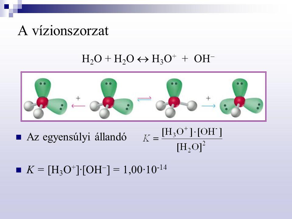 A vízionszorzat H 2 O + H 2 O  H 3 O + + OH  Az egyensúlyi állandó K = [H 3 O + ]·[OH  ] = 1,00·10 -14