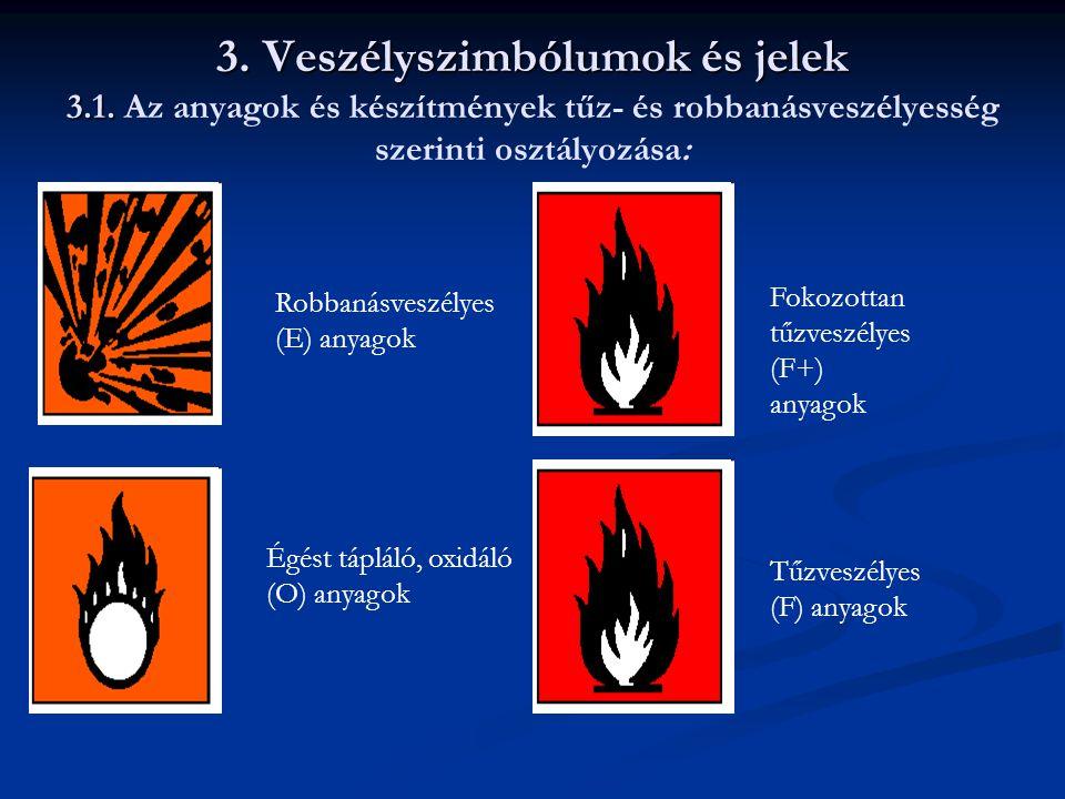 3. Veszélyszimbólumok és jelek 3.1. 3. Veszélyszimbólumok és jelek 3.1. Az anyagok és készítmények tűz- és robbanásveszélyesség szerinti osztályozása: