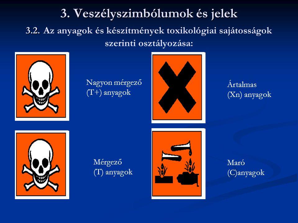 3. Veszélyszimbólumok és jelek 3.2. 3. Veszélyszimbólumok és jelek 3.2. Az anyagok és készítmények toxikológiai sajátosságok szerinti osztályozása: Na