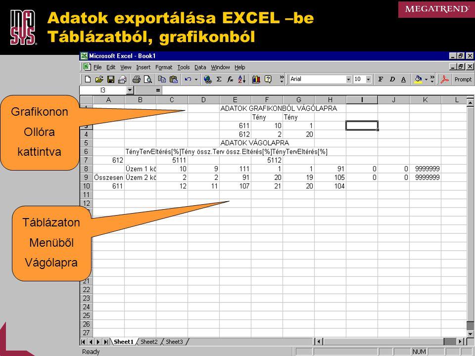 Adatok exportálása EXCEL –be Táblázatból, grafikonból Grafikonon Ollóra kattintva Táblázaton Menüből Vágólapra