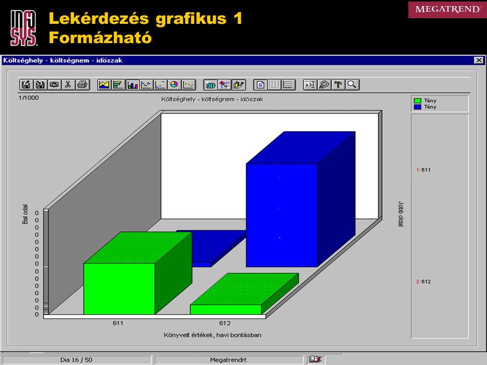 Lekérdezés grafikus 1 Formázható