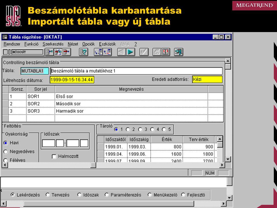 Beszámolótábla karbantartása Importált tábla vagy új tábla