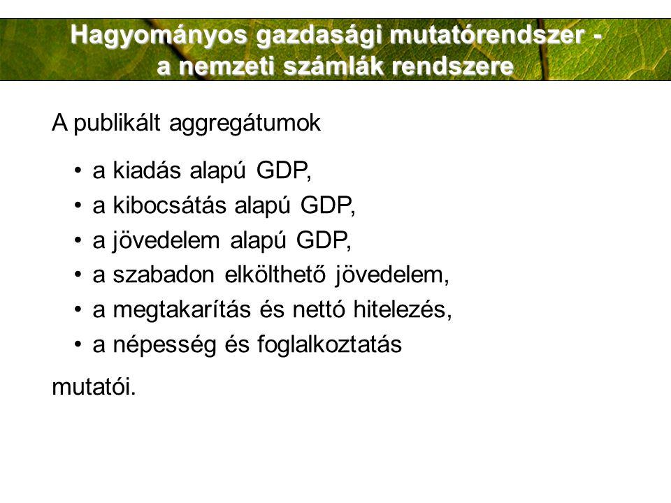 Hagyományos gazdasági mutatórendszer - a nemzeti számlák rendszere A publikált aggregátumok a kiadás alapú GDP, a kibocsátás alapú GDP, a jövedelem alapú GDP, a szabadon elkölthető jövedelem, a megtakarítás és nettó hitelezés, a népesség és foglalkoztatás mutatói.
