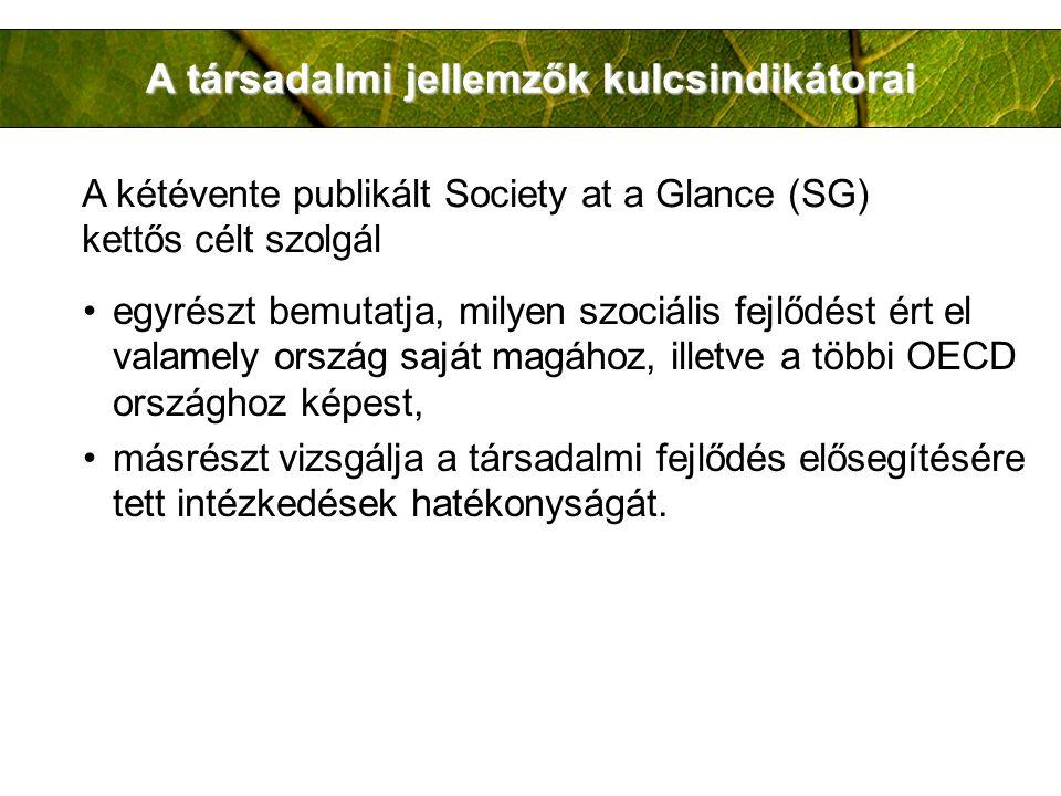 A társadalmi jellemzők kulcsindikátorai A kétévente publikált Society at a Glance (SG) kettős célt szolgál egyrészt bemutatja, milyen szociális fejlőd