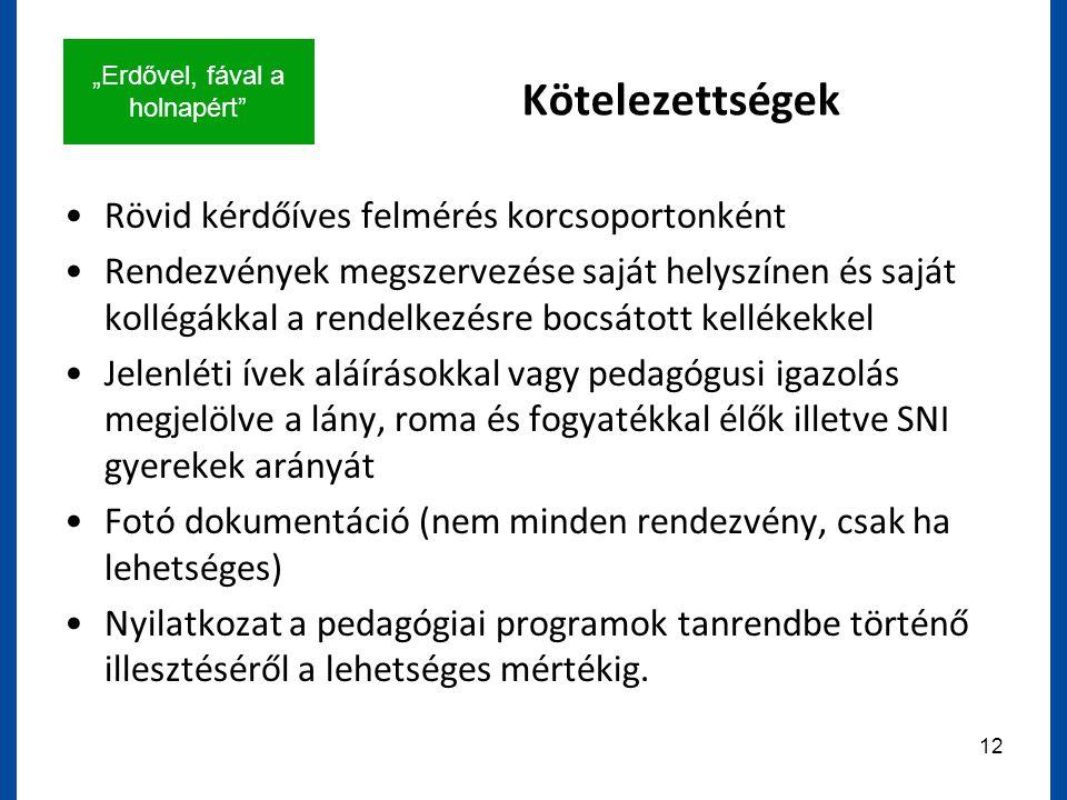 """""""Erdővel, fával a holnapért 12 Kötelezettségek Rövid kérdőíves felmérés korcsoportonként Rendezvények megszervezése saját helyszínen és saját kollégákkal a rendelkezésre bocsátott kellékekkel Jelenléti ívek aláírásokkal vagy pedagógusi igazolás megjelölve a lány, roma és fogyatékkal élők illetve SNI gyerekek arányát Fotó dokumentáció (nem minden rendezvény, csak ha lehetséges) Nyilatkozat a pedagógiai programok tanrendbe történő illesztéséről a lehetséges mértékig."""