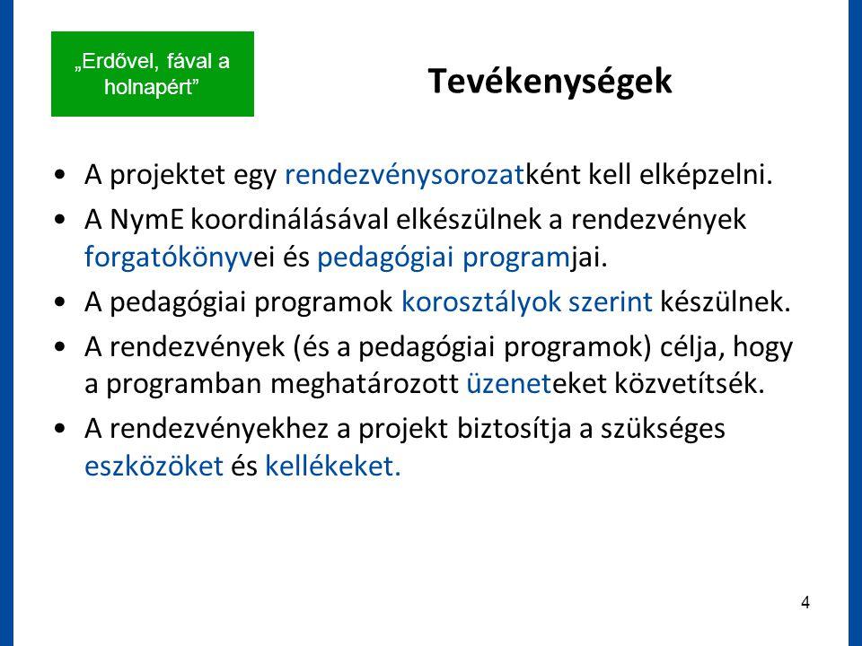 """""""Erdővel, fával a holnapért 4 Tevékenységek A projektet egy rendezvénysorozatként kell elképzelni."""