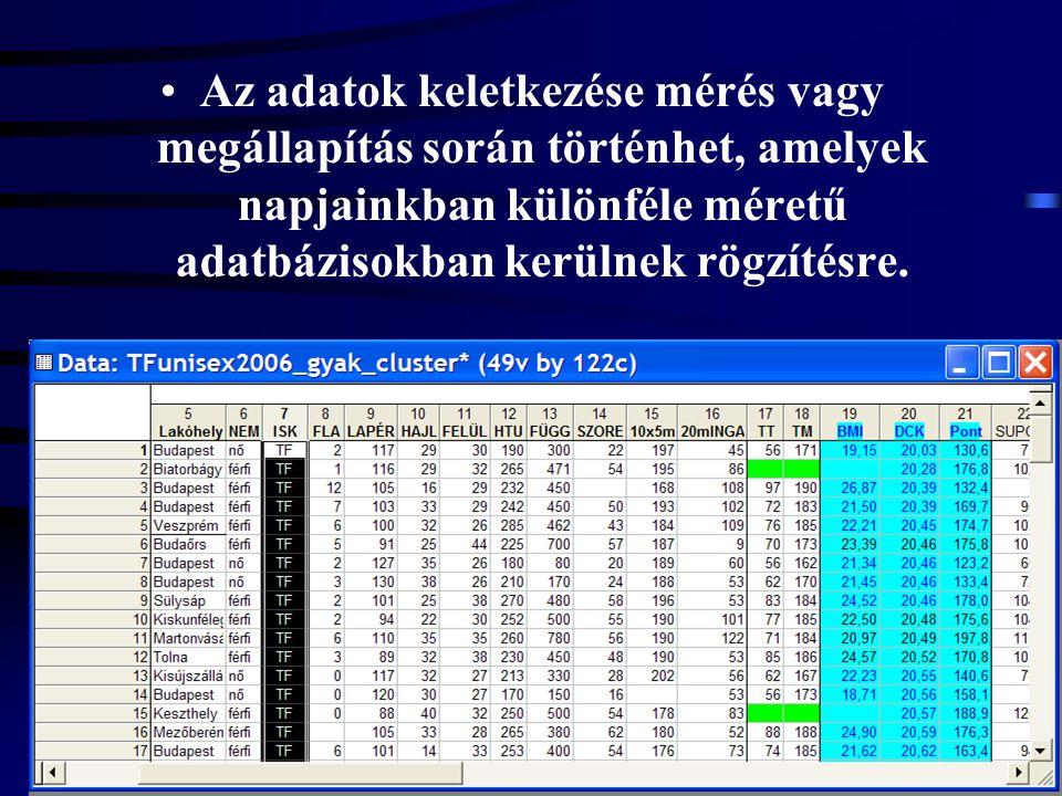 II. Országos Sportinformatikai Szimpózium 2007.05.09. 3 Az adatok keletkezése mérés vagy megállapítás során történhet, amelyek napjainkban különféle m