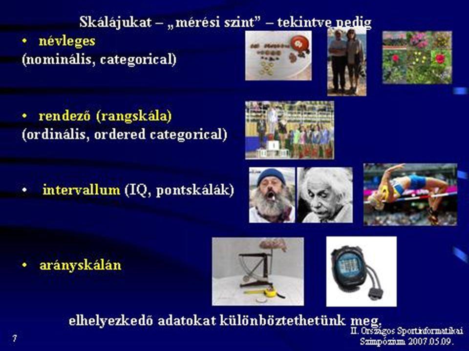 II.Országos Sportinformatikai Szimpózium 2007.05.09.