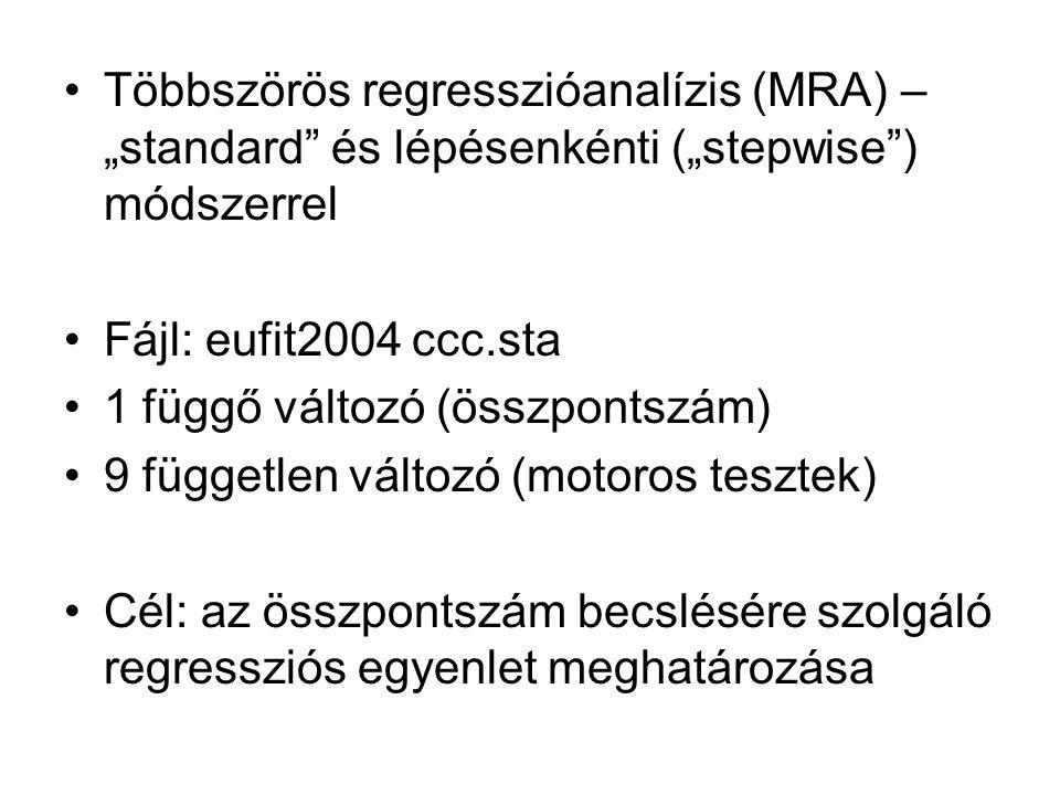 """Többszörös regresszióanalízis (MRA) – """"standard és lépésenkénti (""""stepwise ) módszerrel Fájl: eufit2004 ccc.sta 1 függő változó (összpontszám) 9 független változó (motoros tesztek) Cél: az összpontszám becslésére szolgáló regressziós egyenlet meghatározása"""