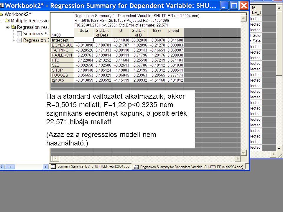 Ha a standard változatot alkalmazzuk, akkor R=0,5015 mellett, F=1,22 p<0,3235 nem szignifikáns eredményt kapunk, a jósolt érték 22,571 hibája mellett.
