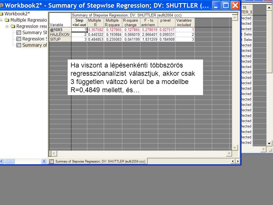 Ha viszont a lépésenkénti többszörös regresszióanalízist választjuk, akkor csak 3 független változó kerül be a modellbe R=0,4849 mellett, és…