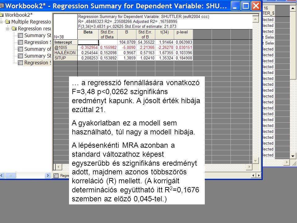 … a regresszió fennállására vonatkozó F=3,48 p<0,0262 szignifikáns eredményt kapunk. A jósolt érték hibája ezúttal 21. A gyakorlatban ez a modell sem